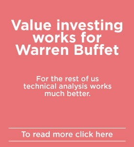 Value Investing works for others....